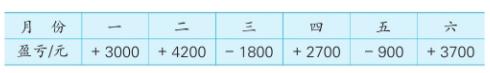 """苏教版数学五年级上册电子课本教材""""/"""