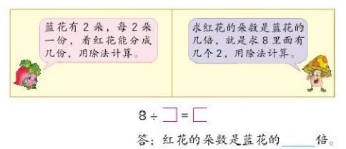 """苏教版数学三年级上册电子课本教材""""/"""