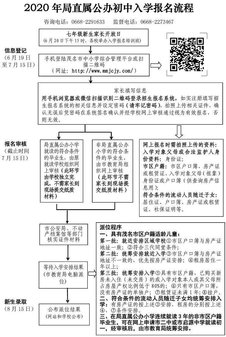 """广东省茂名市直属中小学新生入学安排""""/"""