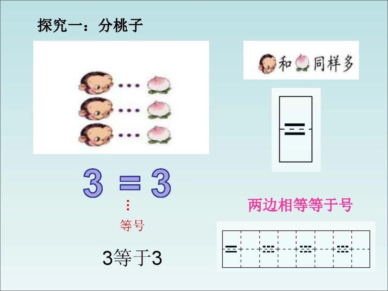 """88.【一年级数学】专项复习:一年级数学上册比大小"""""""