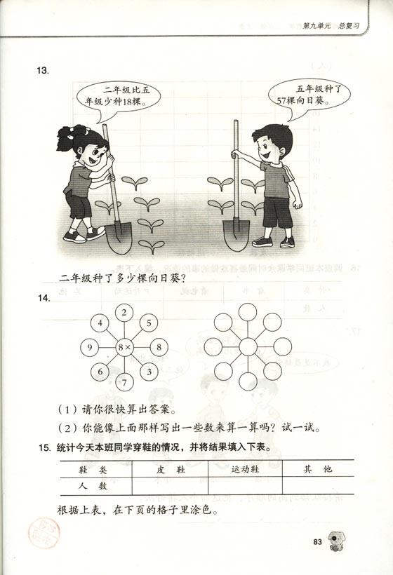 二年级数学上册总复习题