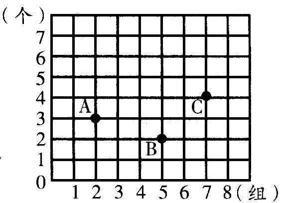小学六年级数学总复习题库(填空)【人教版】